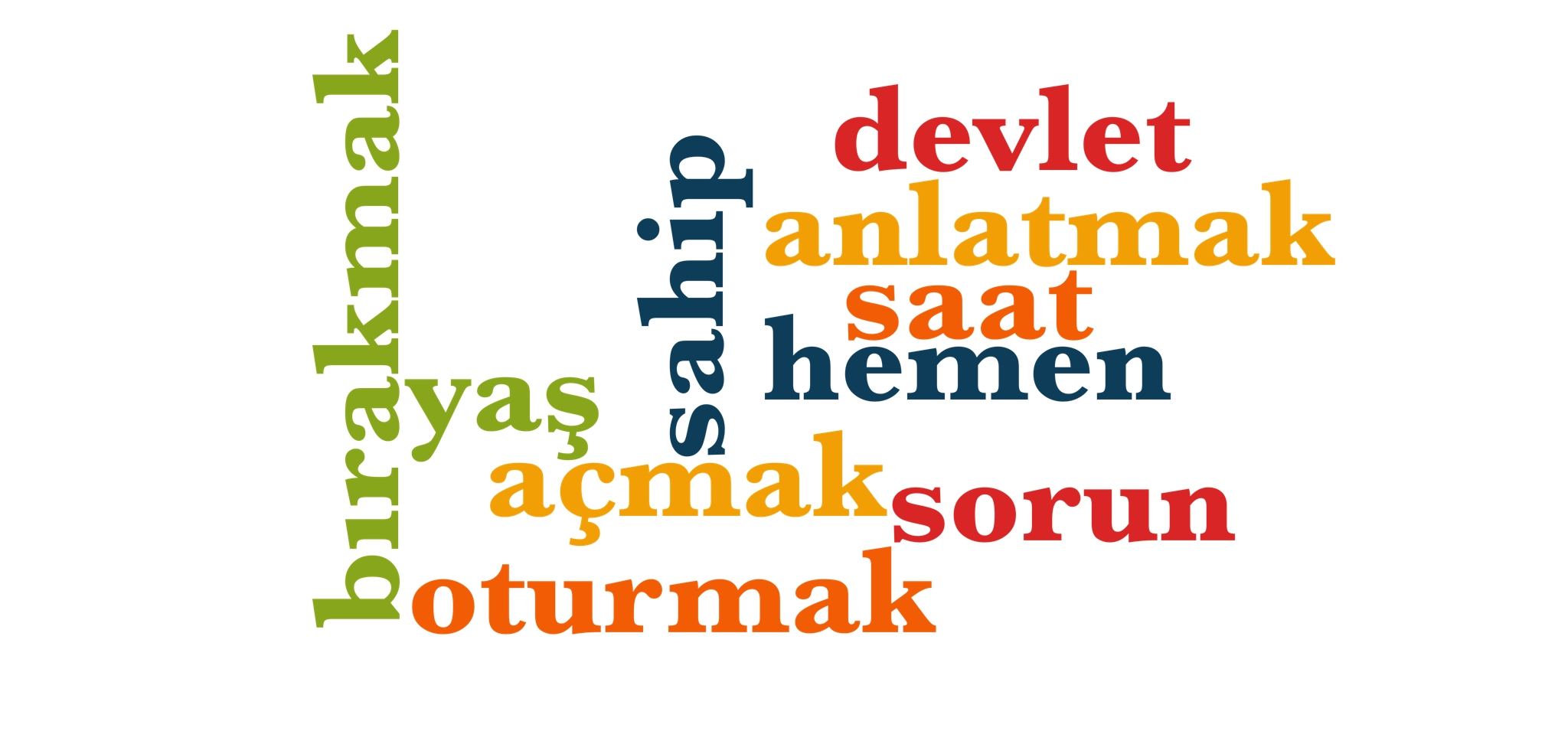 Wörter 151 bis 160 der 1000 häufigsten Wörter der türkischen Sprache