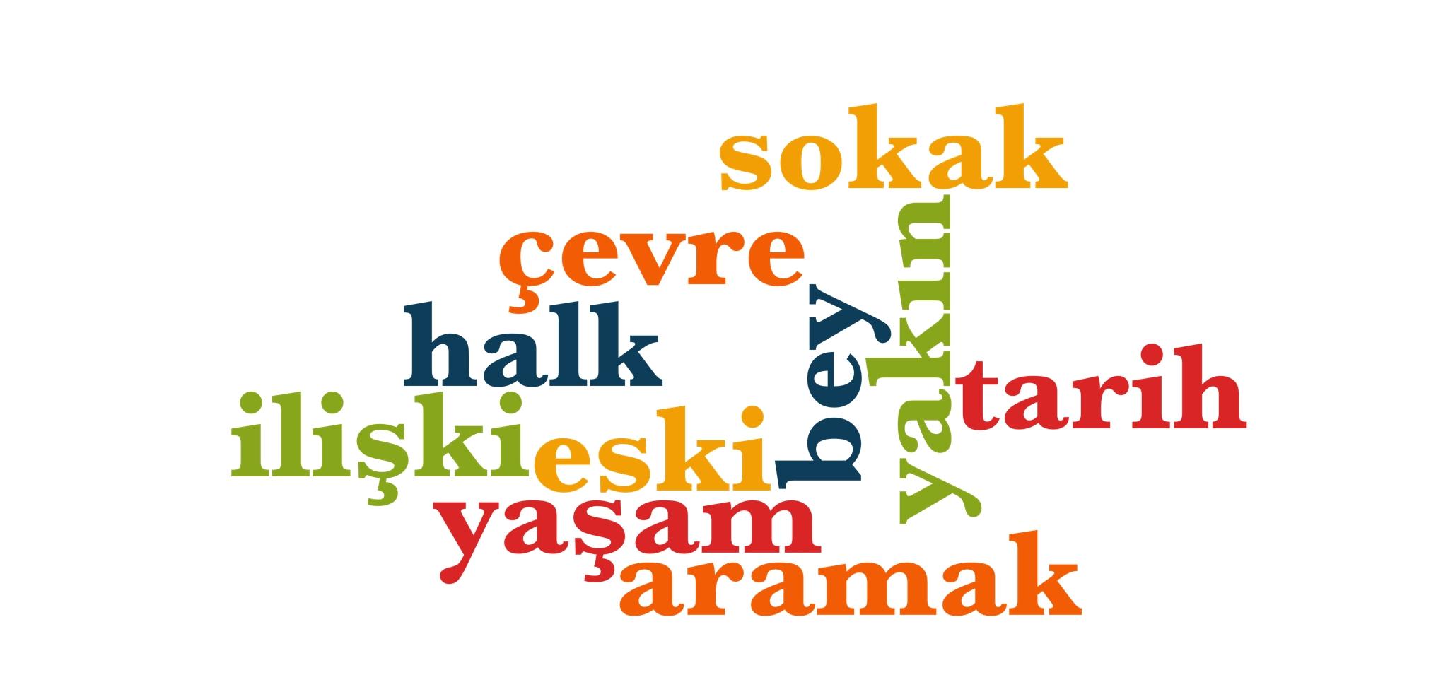 Wörter 211 bis 220 der 1000 häufigsten Wörter der türkischen Sprache