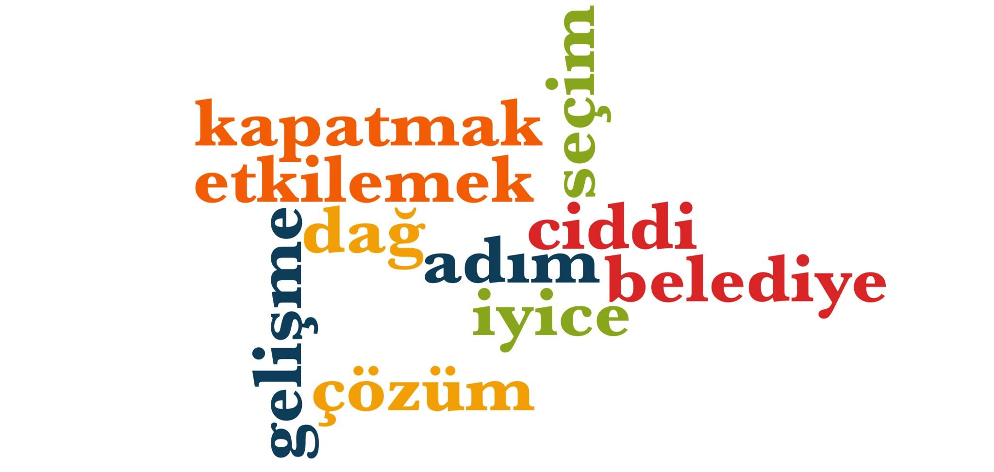 Wörter 641 bis 650 der 1000 häufigsten Wörter der türkischen Sprache