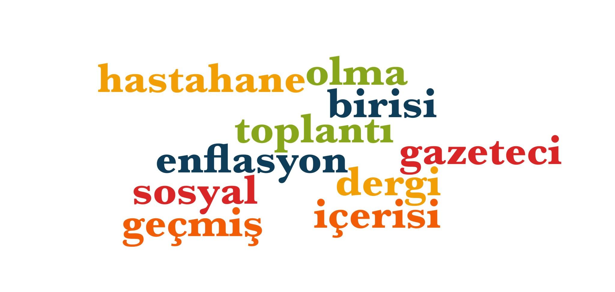 Wörter 771 bis 780 der 1000 häufigsten Wörter der türkischen Sprache