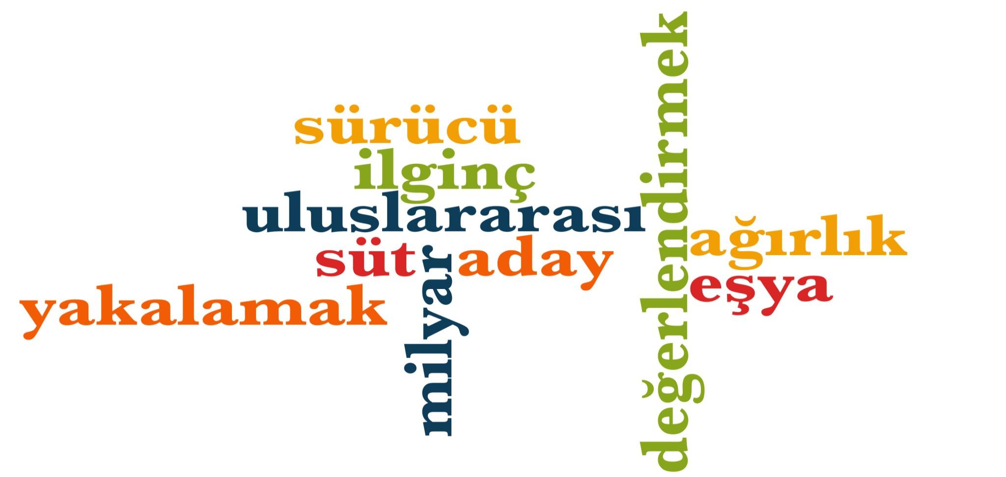 Wörter 811 bis 820 der 1000 häufigsten Wörter der türkischen Sprache