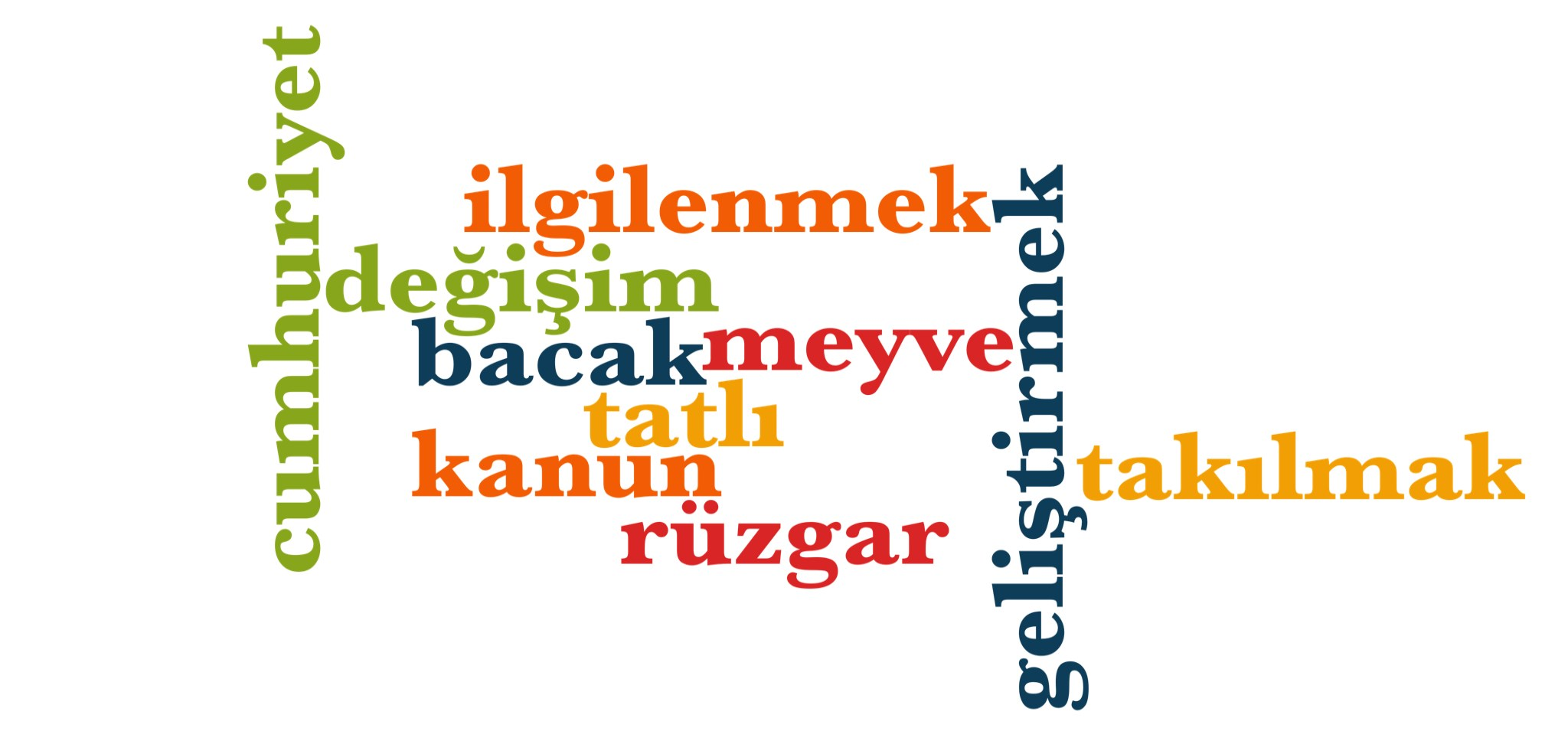 Wörter 881 bis 890 der 1000 häufigsten Wörter der türkischen Sprache