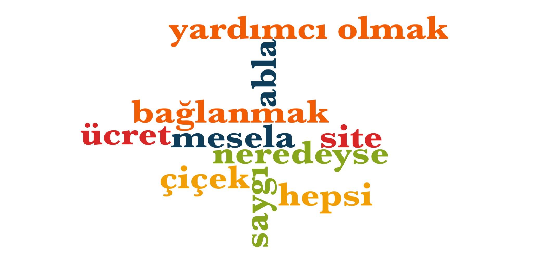 Wörter 931 bis 940 der 1000 häufigsten Wörter der türkischen Sprache