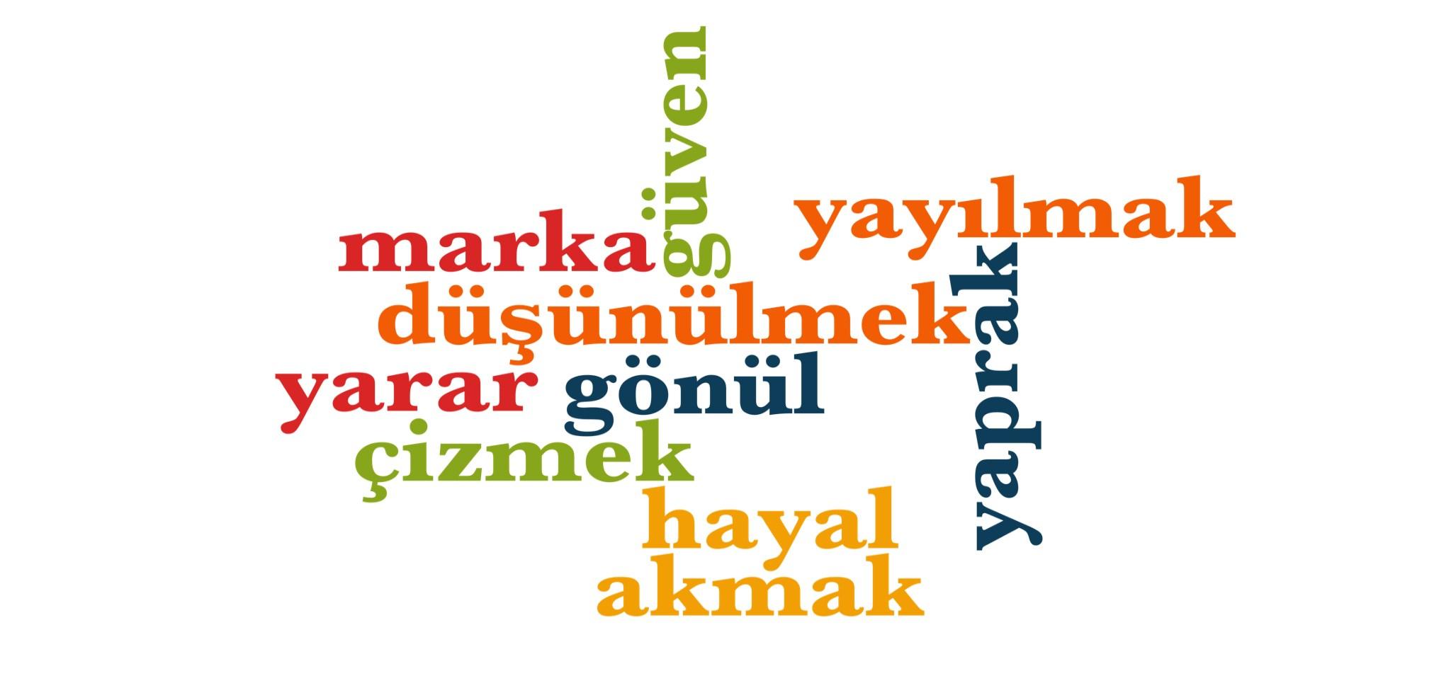 Wörter 971 bis 980 der 1000 häufigsten Wörter der türkischen Sprache
