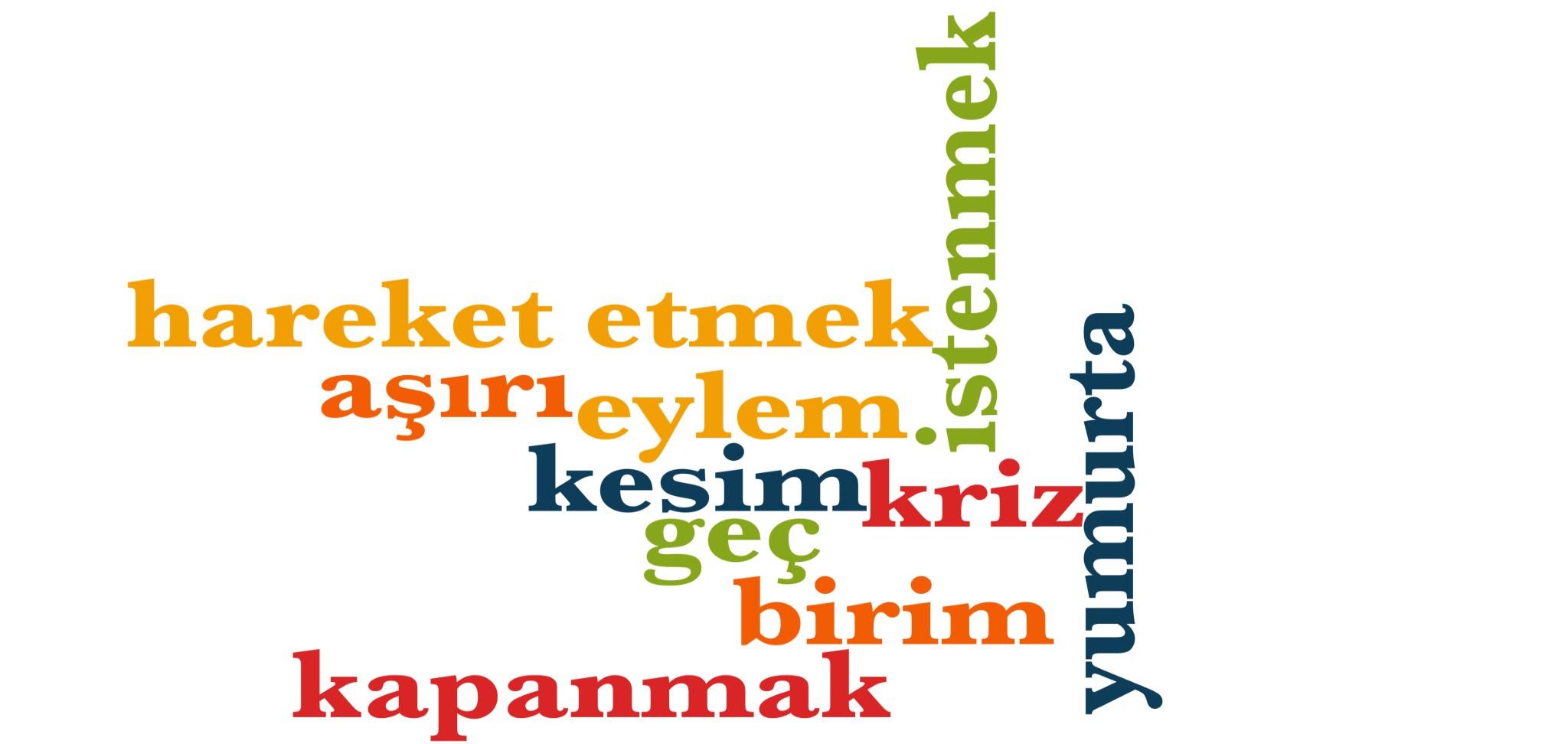 Wörter 991 bis 1000 der 1000 häufigsten Wörter der türkischen Sprache